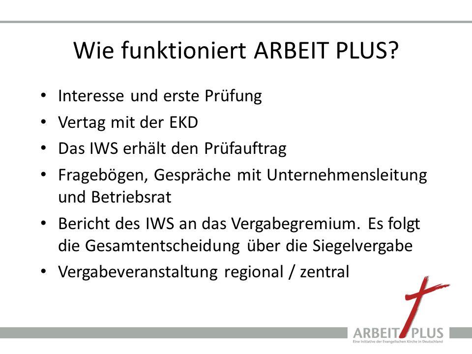 Wie funktioniert ARBEIT PLUS? Interesse und erste Prüfung Vertag mit der EKD Das IWS erhält den Prüfauftrag Fragebögen, Gespräche mit Unternehmensleit