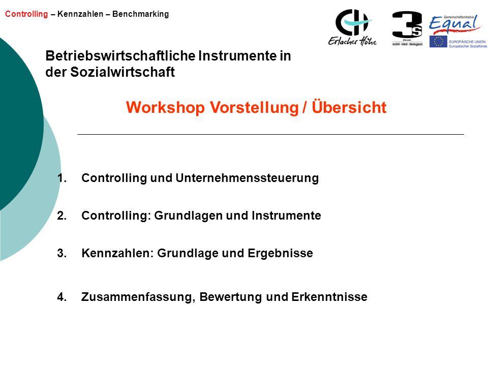 Controlling – Kennzahlen – Benchmarking Betriebswirtschaftliche Instrumente in der Sozialwirtschaft Workshop Vorstellung / Übersicht 1.Controlling und