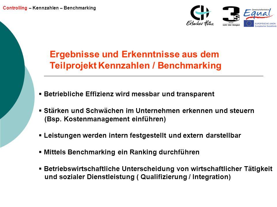 Controlling – Kennzahlen – Benchmarking Ergebnisse und Erkenntnisse aus dem Teilprojekt Kennzahlen / Benchmarking Betriebliche Effizienz wird messbar