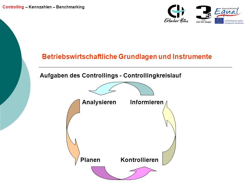 Controlling – Kennzahlen – Benchmarking Betriebswirtschaftliche Grundlagen und Instrumente Aufgaben des Controllings - Controllingkreislauf Analysiere