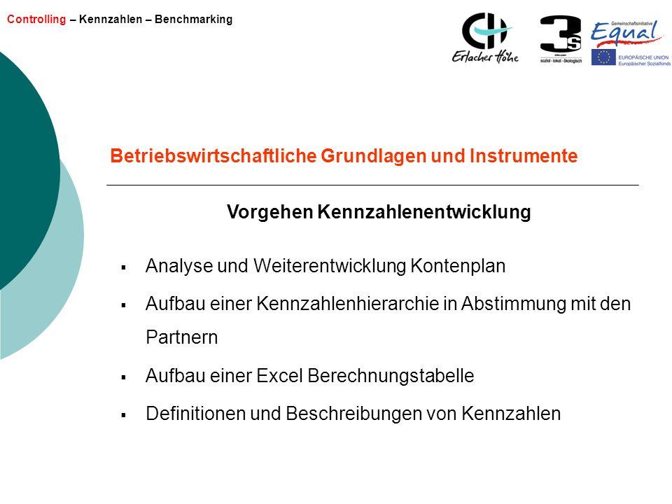 Controlling – Kennzahlen – Benchmarking Betriebswirtschaftliche Grundlagen und Instrumente Vorgehen Kennzahlenentwicklung Analyse und Weiterentwicklun