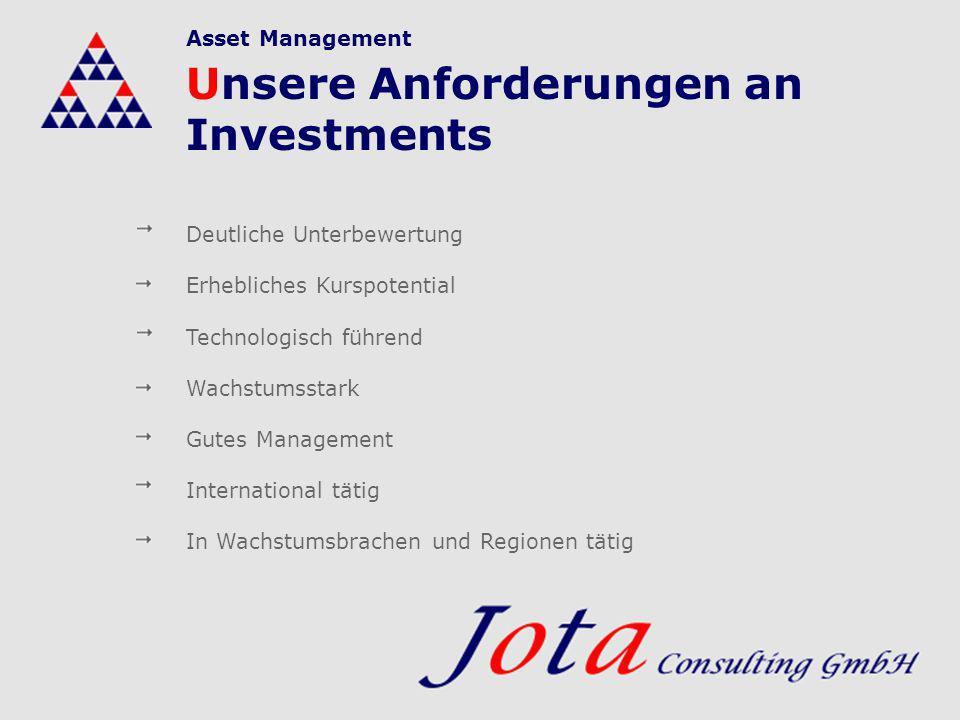 Unsere Anforderungen an Investments Asset Management Deutliche Unterbewertung Erhebliches Kurspotential Technologisch führend Wachstumsstark Gutes Man