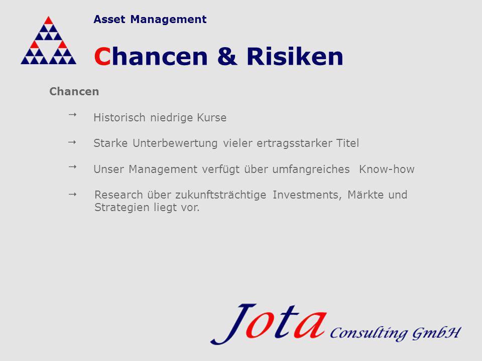 Risiken Weltpolitische Lage, insbesondere Irak und andere Krisen- regionen Risiko der jeweiligen Einzeltitel Konjunkturelle Entwicklung Branchenspezifische Entwicklung Asset Management Chancen & Risiken