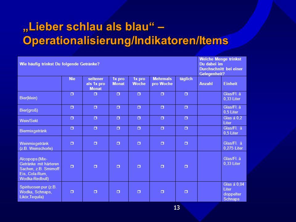 13 Lieber schlau als blau – Operationalisierung/Indikatoren/Items Wie häufig trinkst Du folgende Getränke.
