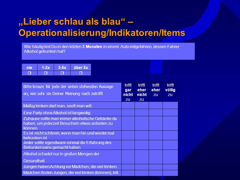 15 Lieber schlau als blau – Operationalisierung/Indikatoren/Items nie1-2x3-5xüber 5x Wie häufig bist Du in den letzten 3 Monaten in einem Auto mitgefahren, dessen Fahrer Alkohol getrunken hat.