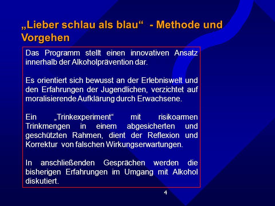 4 Lieber schlau als blau - Methode und Vorgehen Das Programm stellt einen innovativen Ansatz innerhalb der Alkoholprävention dar.