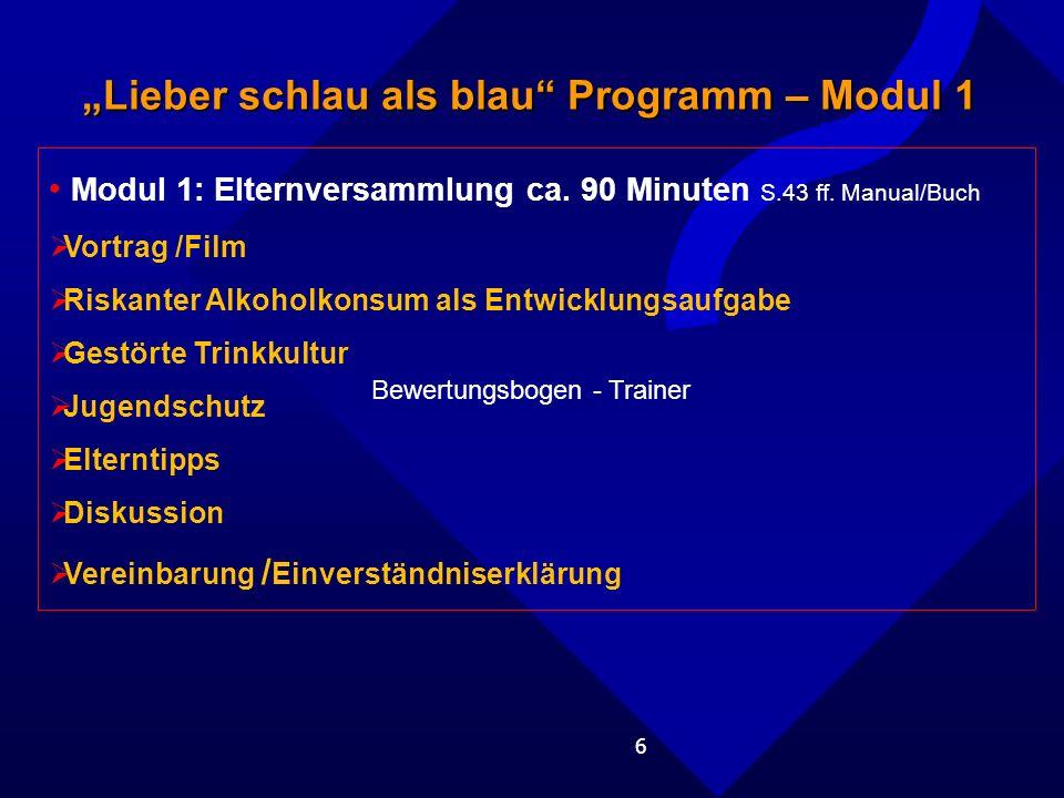 6 Lieber schlau als blau Programm – Modul 1 Modul 1: Elternversammlung ca.