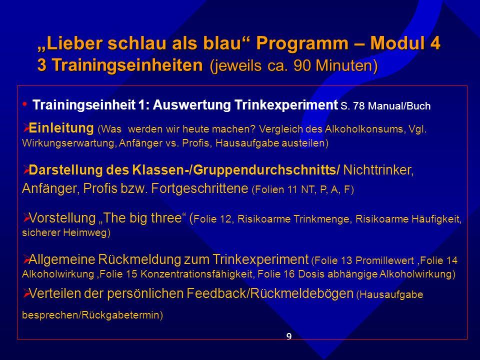 9 Lieber schlau als blau Programm – Modul 4 3 Trainingseinheiten (jeweils ca.
