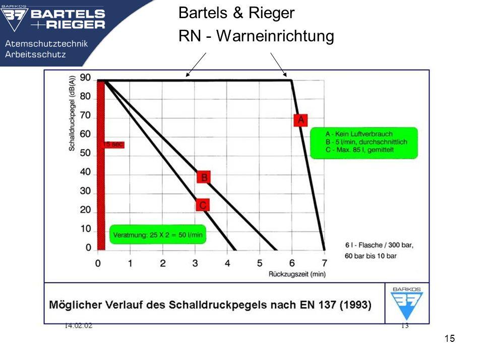 15 Bartels & Rieger RN - Warneinrichtung