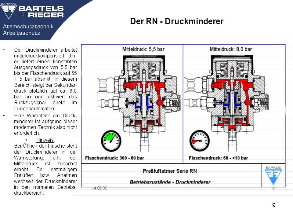 9 Der Druckminderer arbeitet mitteldruckkompensiert, d.h. er liefert einen konstanten Ausgangsdruck von 5,5 bar bis der Flaschendruck auf 55 ± 5 bar a