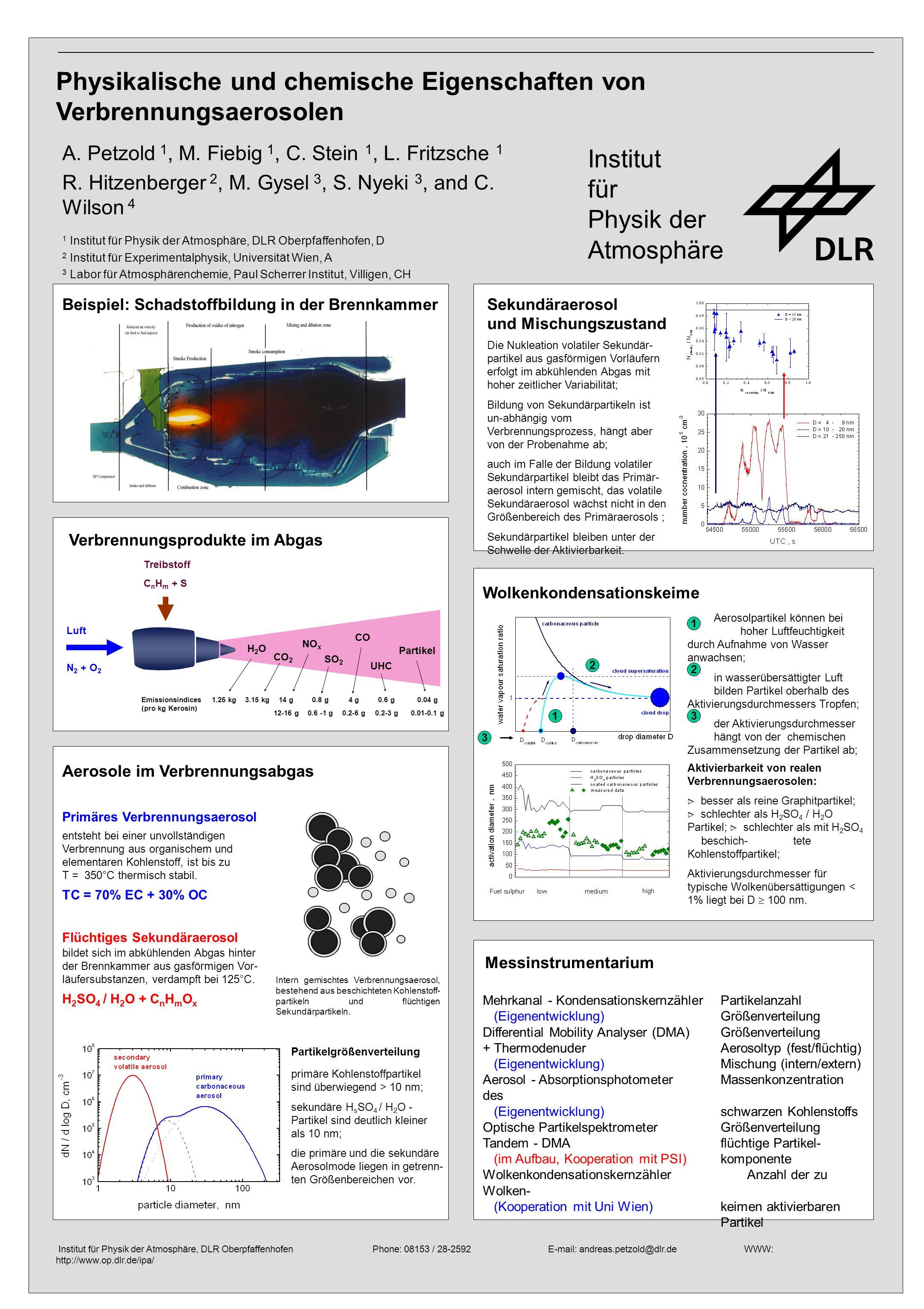 Physikalische und chemische Eigenschaften von Verbrennungsaerosolen A. Petzold 1, M. Fiebig 1, C. Stein 1, L. Fritzsche 1 R. Hitzenberger 2, M. Gysel