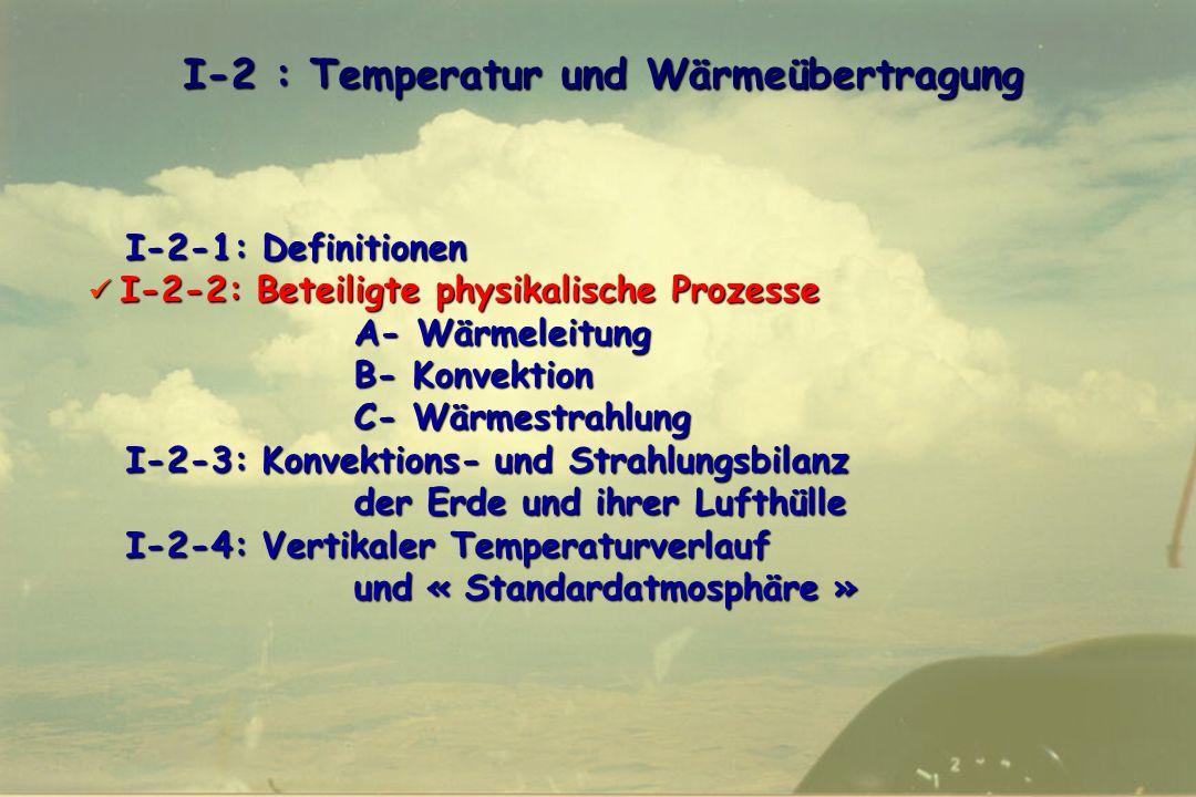 11 I-2 : Temperatur und Wärmeübertragung I-2-1: Definitionen I-2-2: Beteiligte physikalische Prozesse I-2-2: Beteiligte physikalische Prozesse A- Wärm