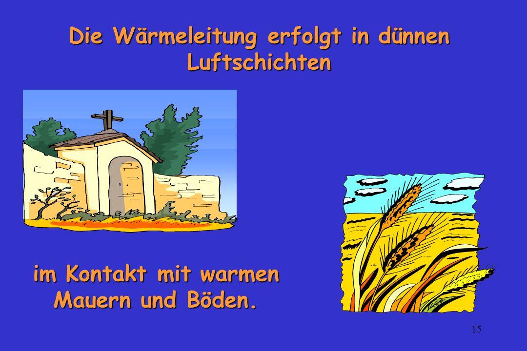 15 Die Wärmeleitung erfolgt in dünnen Luftschichten im Kontakt mit warmen Mauern und Böden.