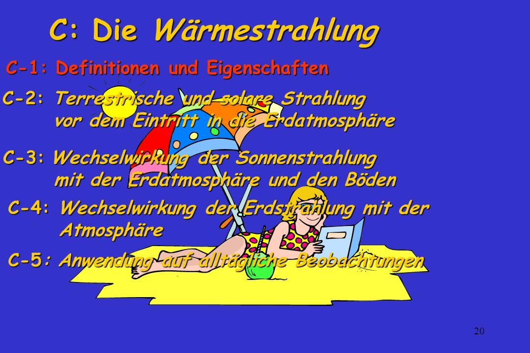 20 C: Die Wärmestrahlung C-3: Wechselwirkung der Sonnenstrahlung mit der Erdatmosphäre und den Böden C-2: Terrestrische und solare Strahlung vor dem E