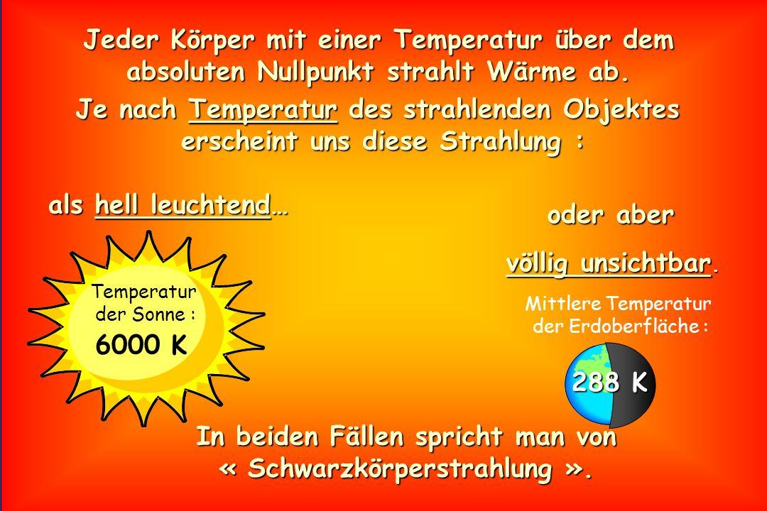 Jeder Körper mit einer Temperatur über dem absoluten Nullpunkt strahlt Wärme ab. Je nach Temperatur des strahlenden Objektes erscheint uns diese Strah