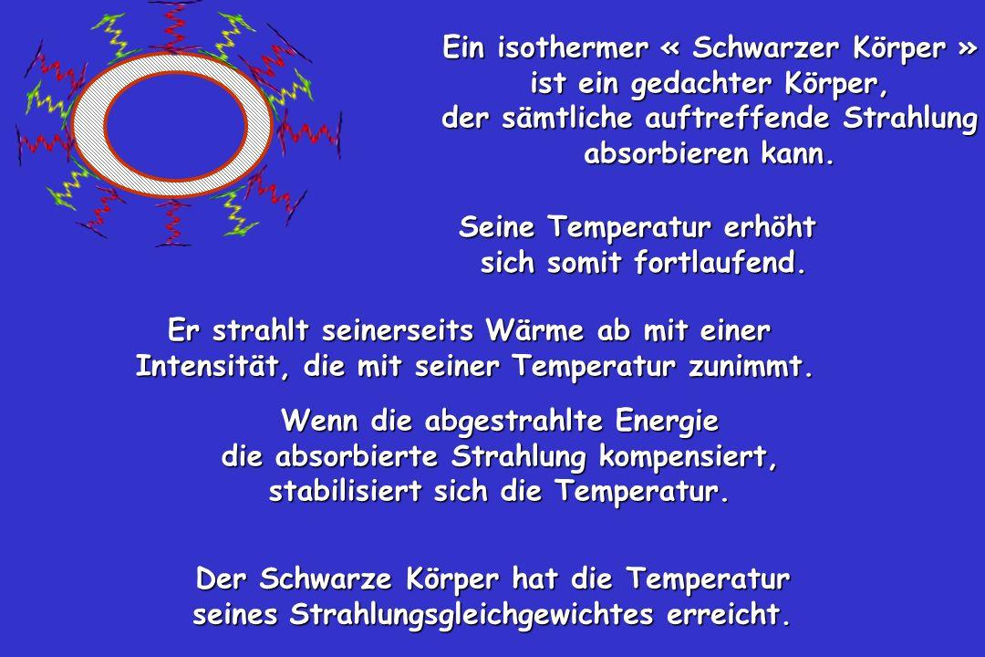 Ein isothermer « Schwarzer Körper » ist ein gedachter Körper, der sämtliche auftreffende Strahlung absorbieren kann. Der Schwarze Körper hat die Tempe