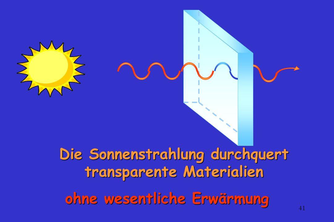 41 Die Sonnenstrahlung durchquert transparente Materialien ohne wesentliche Erwärmung