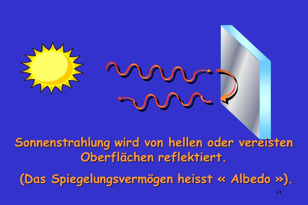 44 Sonnenstrahlung wird von hellen oder vereisten Oberflächen reflektiert. (Das Spiegelungsvermögen heisst « Albedo »). (Das Spiegelungsvermögen heiss