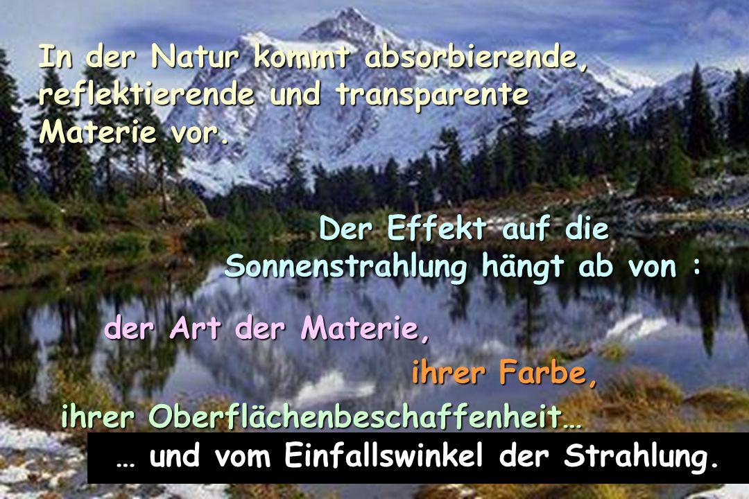 45 In der Natur kommt absorbierende, reflektierende und transparente Materie vor. ihrer Oberflächenbeschaffenheit… Der Effekt auf die Sonnenstrahlung
