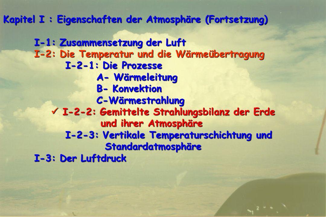 54 Kapitel I : Eigenschaften der Atmosphäre (Fortsetzung) I-1: Zusammensetzung der Luft I-2: Die Temperatur und die Wärmeübertragung I-2-1: Die Prozes