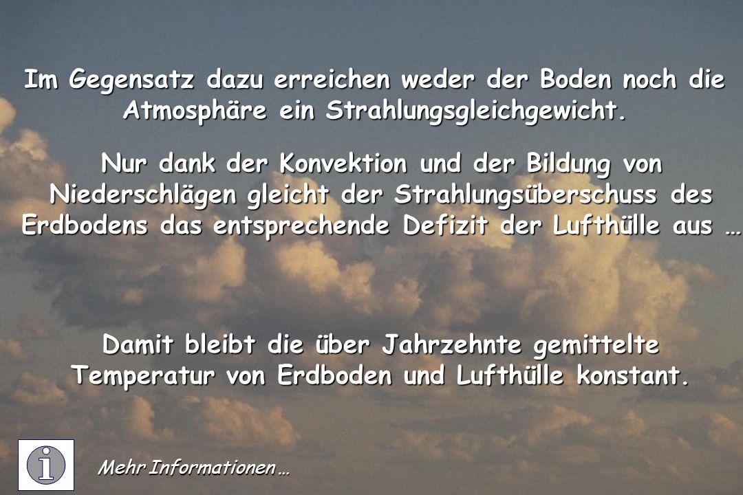56 Nur dank der Konvektion und der Bildung von Niederschlägen gleicht der Strahlungsüberschuss des Erdbodens das entsprechende Defizit der Lufthülle a