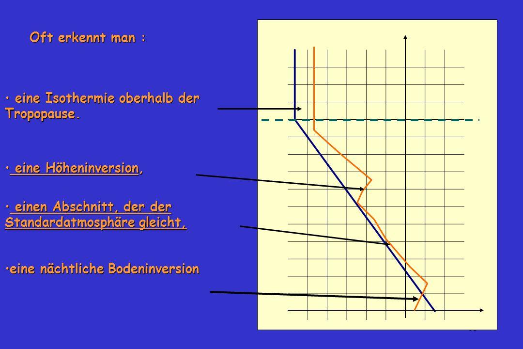 63 eine Isothermie oberhalb der Tropopause. eine Isothermie oberhalb der Tropopause. eine Höheninversion, eine Höheninversion, einen Abschnitt, der de