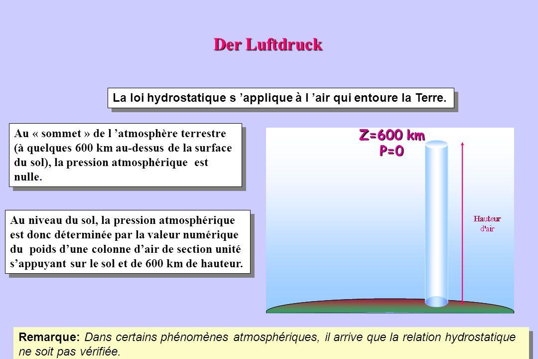 70 Der Luftdruck Z=600 km P=0 La loi hydrostatique s applique à l air qui entoure la Terre. Au « sommet » de l atmosphère terrestre (à quelques 600 km