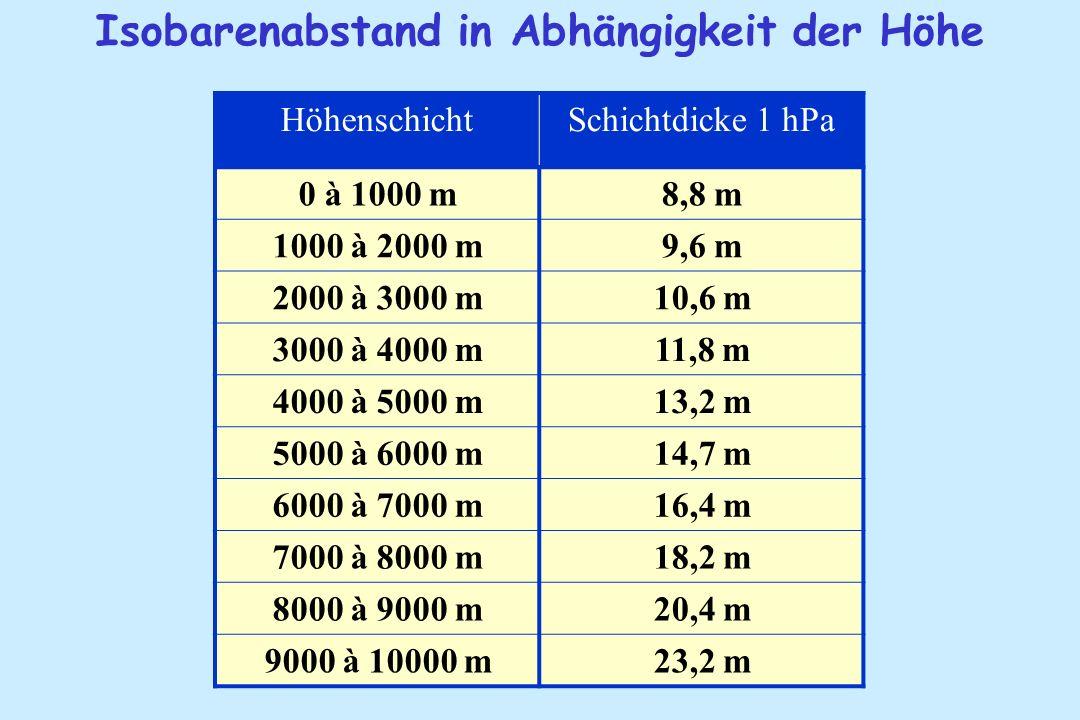 HöhenschichtSchichtdicke 1 hPa 0 à 1000 m8,8 m 1000 à 2000 m9,6 m 2000 à 3000 m10,6 m 3000 à 4000 m11,8 m 4000 à 5000 m13,2 m 5000 à 6000 m14,7 m 6000