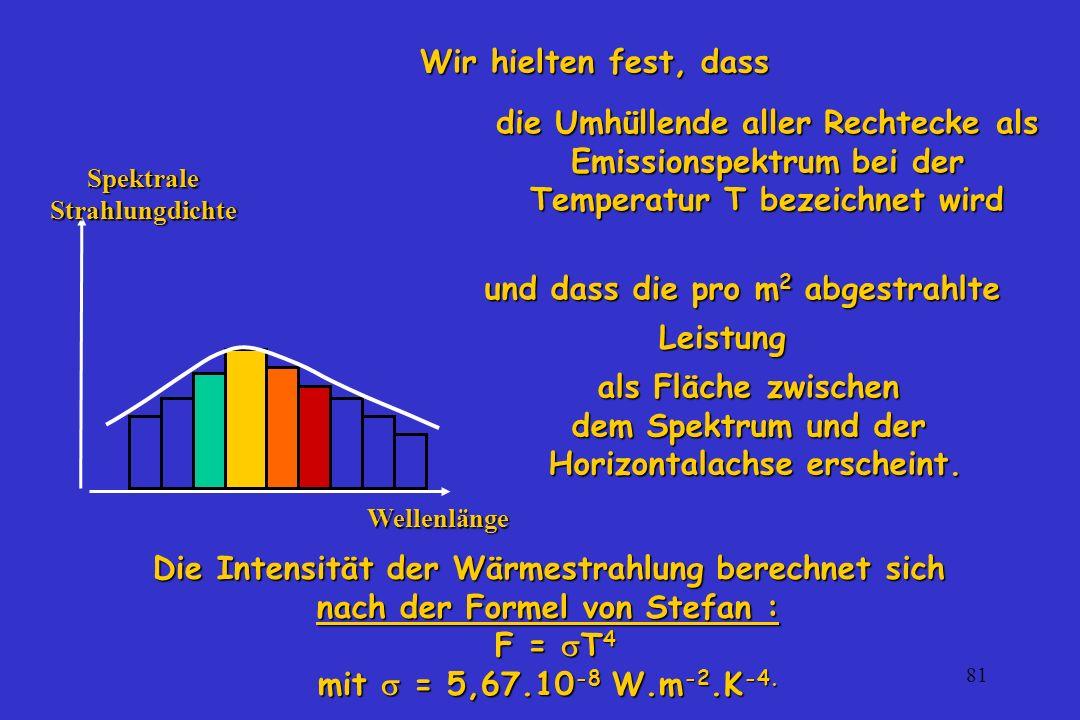 81 Wellenlänge die Umhüllende aller Rechtecke als Emissionspektrum bei der Temperatur T bezeichnet wird Spektrale Strahlungdichte Wir hielten fest, da