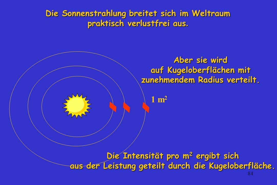 84 Die Sonnenstrahlung breitet sich im Weltraum praktisch verlustfrei aus. Aber sie wird auf Kugeloberflächen mit zunehmendem Radius verteilt. Die Int