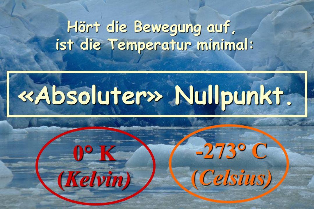 9 Hört die Bewegung auf, ist die Temperatur minimal: ist die Temperatur minimal: «Absoluter» Nullpunkt. 0° K (Kelvin) -273° C (Celsius)