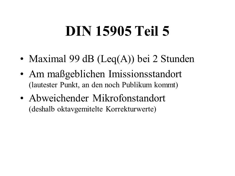 DIN 15905 Teil 5 Maximal 99 dB (Leq(A)) bei 2 Stunden Am maßgeblichen Imissionsstandort (lautester Punkt, an den noch Publikum kommt) Abweichender Mik