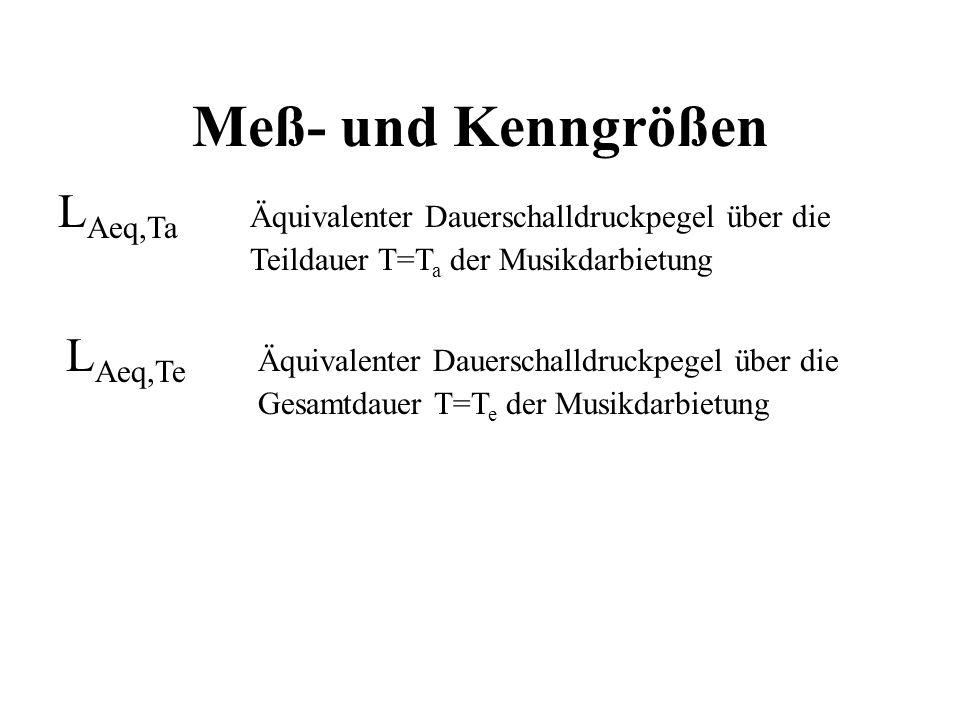 Meß- und Kenngrößen L r Beurteilungspegel (siehe DIN 45 645 Teil 1) als Kenngröße für die Geräuschimmission bei einer Musikdarbietung der Dauer T e, bezogen auf eine Beurteilungszeit T r =2h.