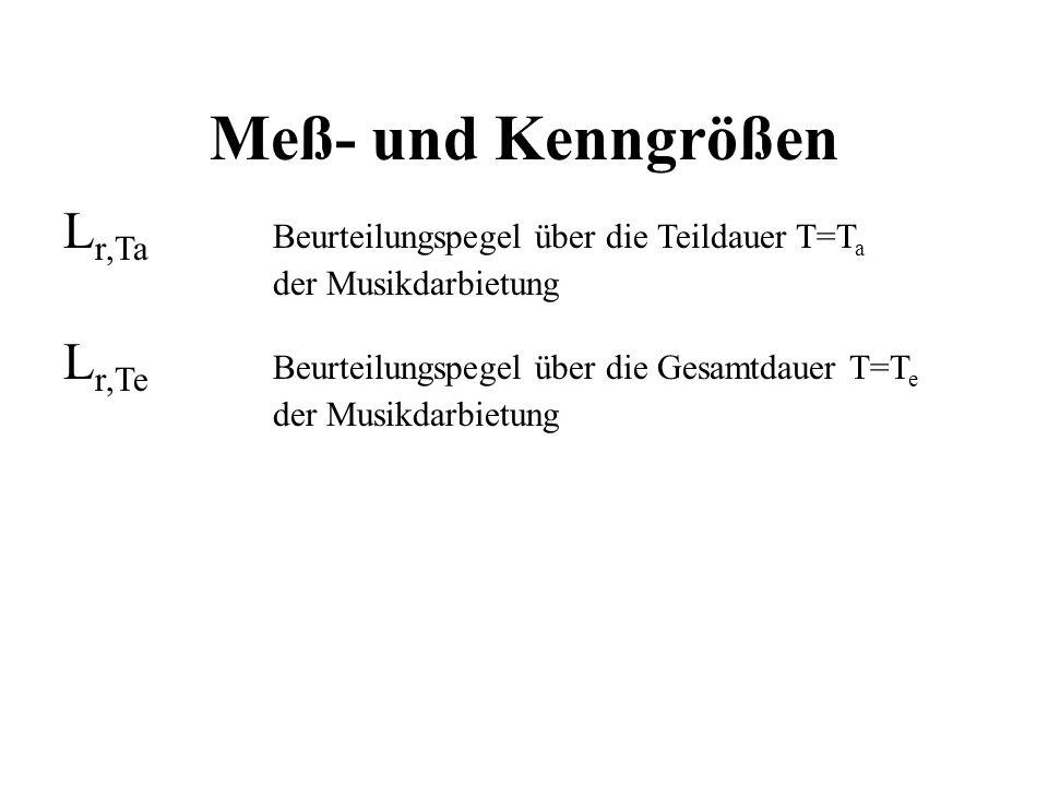 Meß- und Kenngrößen L r,Ta Beurteilungspegel über die Teildauer T=T a der Musikdarbietung L r,Te Beurteilungspegel über die Gesamtdauer T=T e der Musikdarbietung L r,G Grenzwert für den Beurteilungspegel 99 dB für T r = 2h