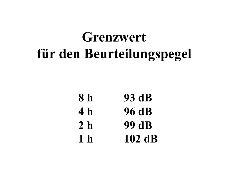 Grenzwert für den Beurteilungspegel 8 h93 dB 4 h96 dB 2 h99 dB 1 h102 dB