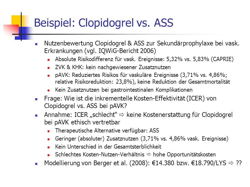 Beispiel: Clopidogrel vs. ASS Nutzenbewertung Clopidogrel & ASS zur Sekundärprophylaxe bei vask. Erkrankungen (vgl. IQWiG-Bericht 2006) Absolute Risik