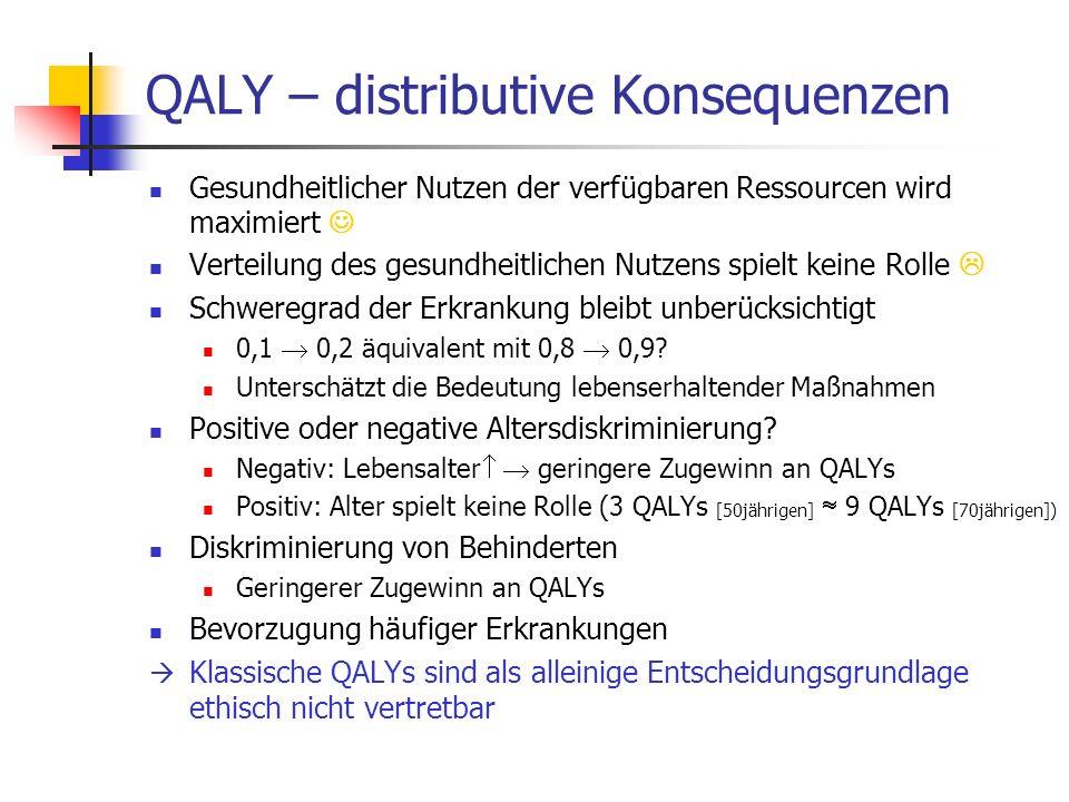 QALY – distributive Konsequenzen Gesundheitlicher Nutzen der verfügbaren Ressourcen wird maximiert Verteilung des gesundheitlichen Nutzens spielt kein