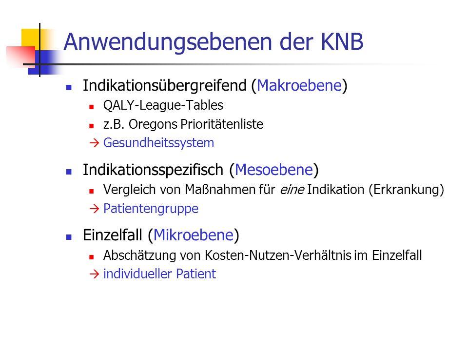 Anwendungsebenen der KNB Indikationsübergreifend (Makroebene) QALY-League-Tables z.B. Oregons Prioritätenliste Gesundheitssystem Indikationsspezifisch