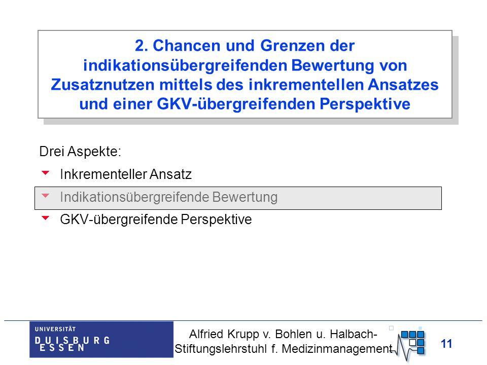 11 Drei Aspekte: Inkrementeller Ansatz Indikationsübergreifende Bewertung GKV-übergreifende Perspektive Alfried Krupp v. Bohlen u. Halbach- Stiftungsl