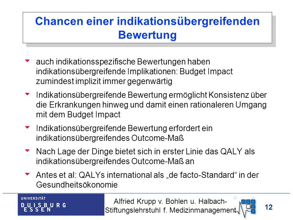 12 Chancen einer indikationsübergreifenden Bewertung auch indikationsspezifische Bewertungen haben indikationsübergreifende Implikationen: Budget Impa