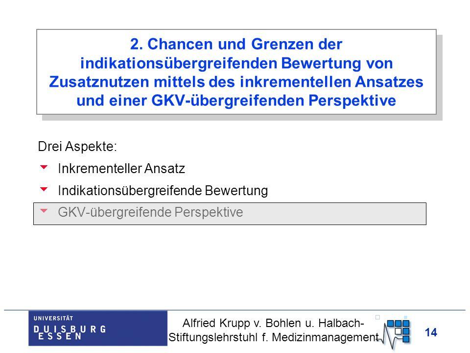 14 Drei Aspekte: Inkrementeller Ansatz Indikationsübergreifende Bewertung GKV-übergreifende Perspektive Alfried Krupp v. Bohlen u. Halbach- Stiftungsl