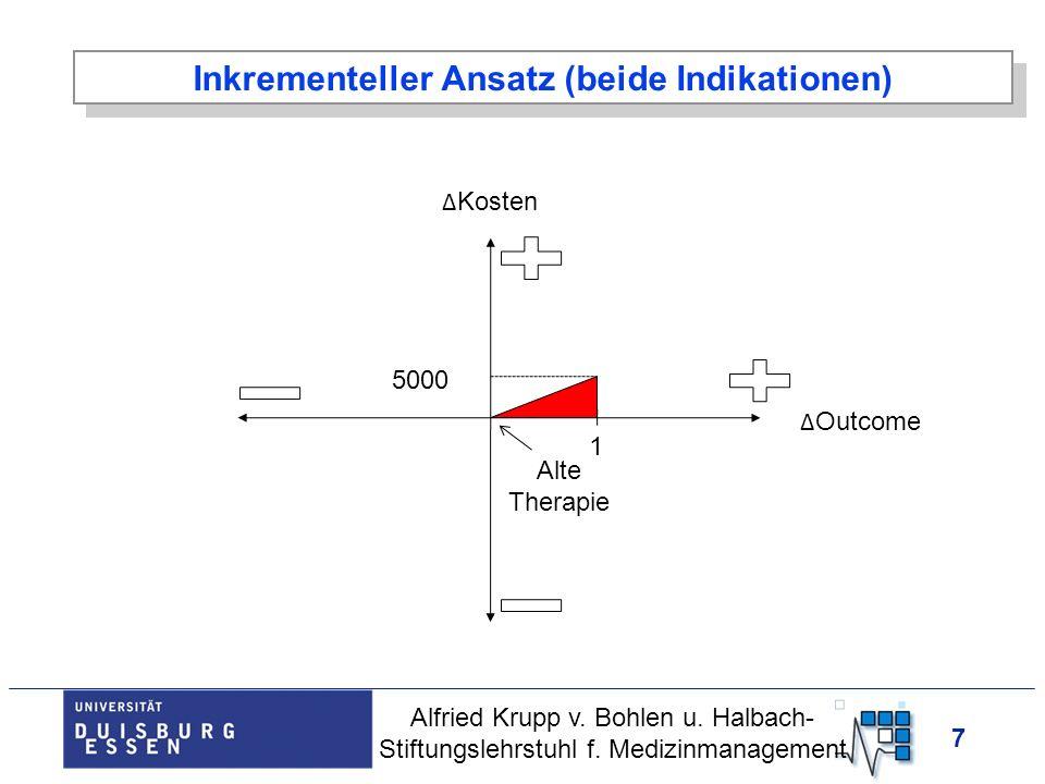 7 Inkrementeller Ansatz (beide Indikationen) Δ Kosten Δ Outcome Alte Therapie 5000 1 Alfried Krupp v. Bohlen u. Halbach- Stiftungslehrstuhl f. Medizin
