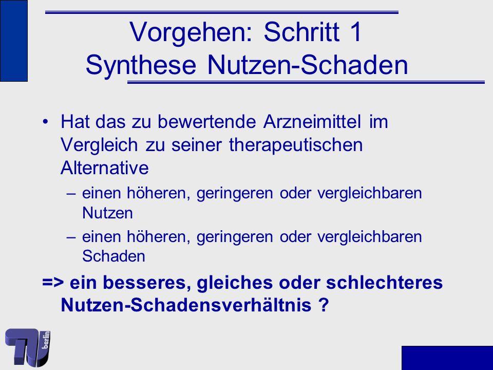 Vorgehen: Schritt 1 Synthese Nutzen-Schaden Hat das zu bewertende Arzneimittel im Vergleich zu seiner therapeutischen Alternative –einen höheren, geri