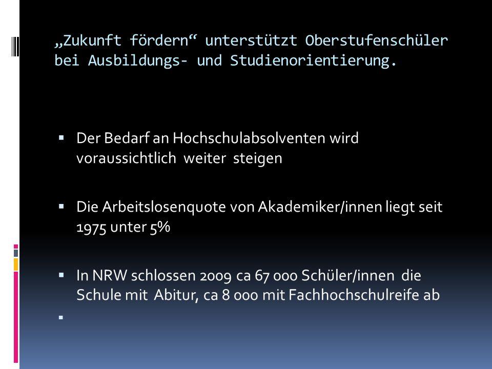 Situation in NRW Es gibt ca.350 Ausbildungsberufe und ca.