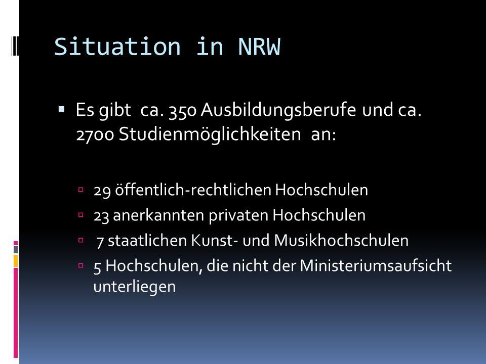 Situation in NRW Es gibt ca. 350 Ausbildungsberufe und ca. 2700 Studienmöglichkeiten an: 29 öffentlich-rechtlichen Hochschulen 23 anerkannten privaten