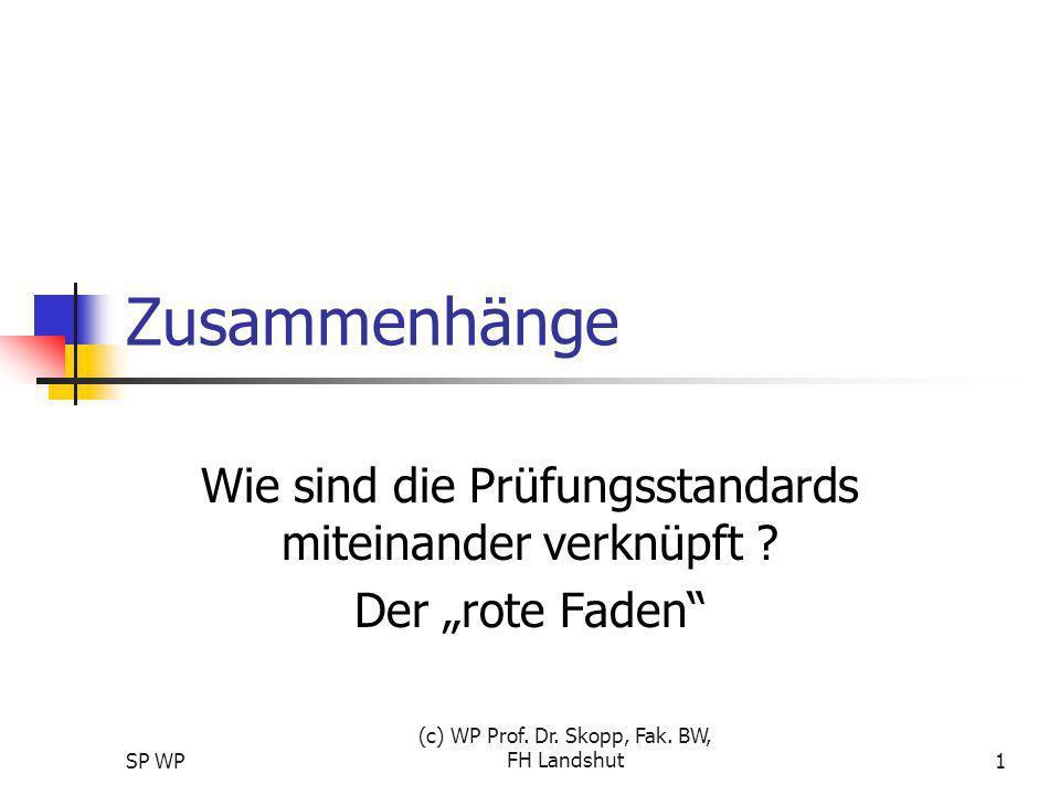 SP WP (c) WP Prof. Dr. Skopp, Fak. BW, FH Landshut1 Zusammenhänge Wie sind die Prüfungsstandards miteinander verknüpft ? Der rote Faden