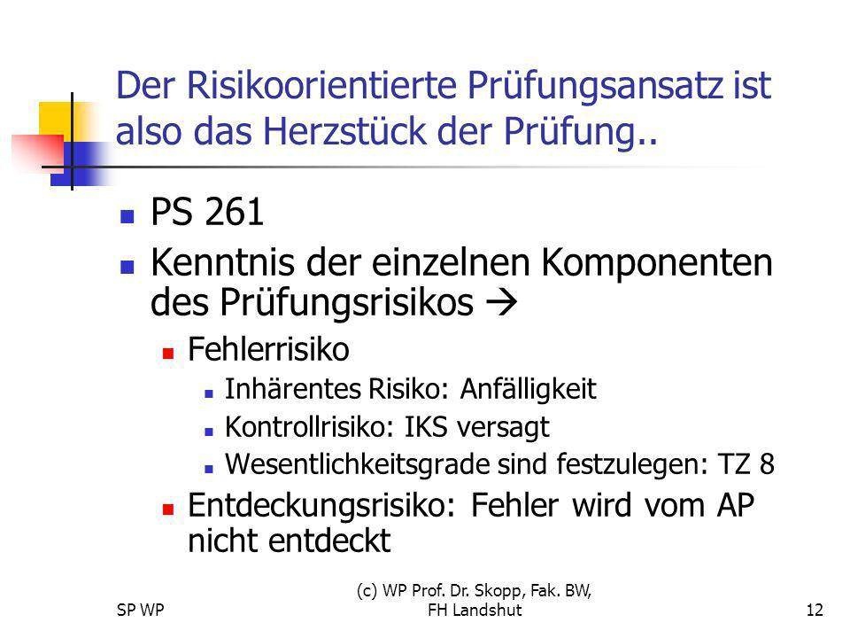SP WP (c) WP Prof. Dr. Skopp, Fak. BW, FH Landshut12 Der Risikoorientierte Prüfungsansatz ist also das Herzstück der Prüfung.. PS 261 Kenntnis der ein