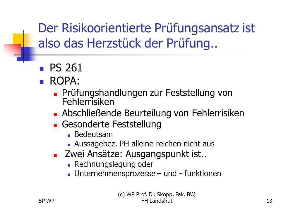 SP WP (c) WP Prof. Dr. Skopp, Fak. BW, FH Landshut13 Der Risikoorientierte Prüfungsansatz ist also das Herzstück der Prüfung.. PS 261 ROPA: Prüfungsha