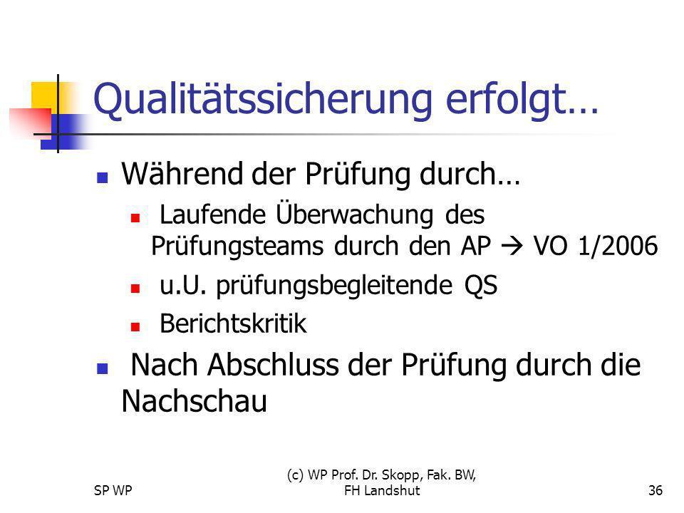 SP WP (c) WP Prof. Dr. Skopp, Fak. BW, FH Landshut36 Qualitätssicherung erfolgt… Während der Prüfung durch… Laufende Überwachung des Prüfungsteams dur