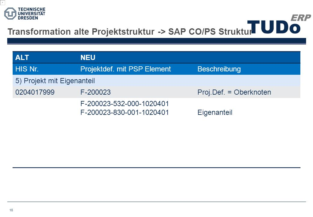 Transformation alte Projektstruktur -> SAP CO/PS Struktur 16 ALTNEU HIS Nr.Projektdef.